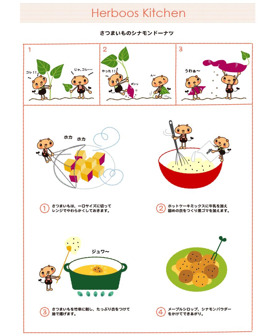 herboos_cooking2
